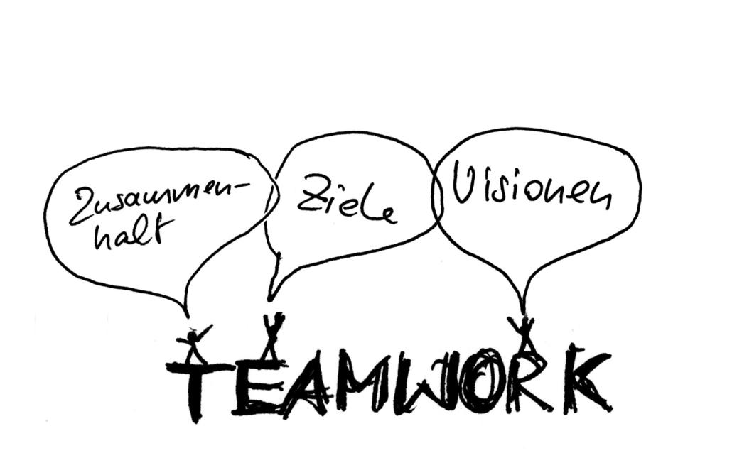 Teamwork Zusammenhalt Ziele Visionen