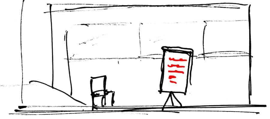 supervision ablauf themen flipchart